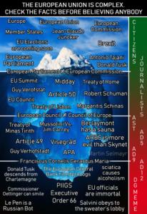iceberg of the European Union